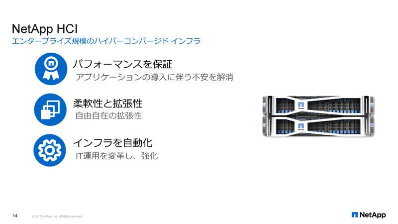 NetApp HCIの特徴。QoSによるパフォーマンス保証が最大の強みという