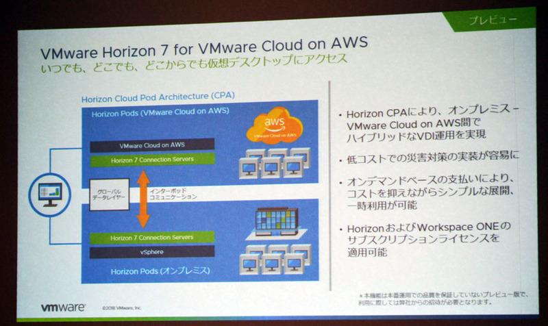 仮想デスクトップ環境のHorizonを、オンプレミスとAWSのハイブリッド環境で利用することが可能に。HorizonだけでなくWorkspace ONEのサブスクリプションも適用できる