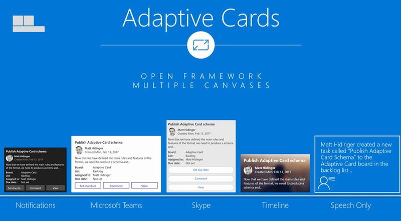 Adaptive Cardsは、さまざまなアプリで使われているカード表示をJSONで簡単に構成できる