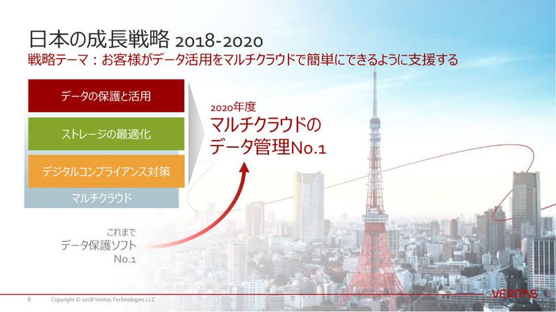 日本市場での成長戦略。データ保護・活用、ストレージの最適化、デジタル・コンプイアンス対策の3つの領域を中心に、エンタープライズビジネス、OEMビジネス、4つのエリア(アプライアンス/SDS/クラウド/コンサルティング)への注力によってマルチクラウドのデータ管理ナンバーワンを目指す