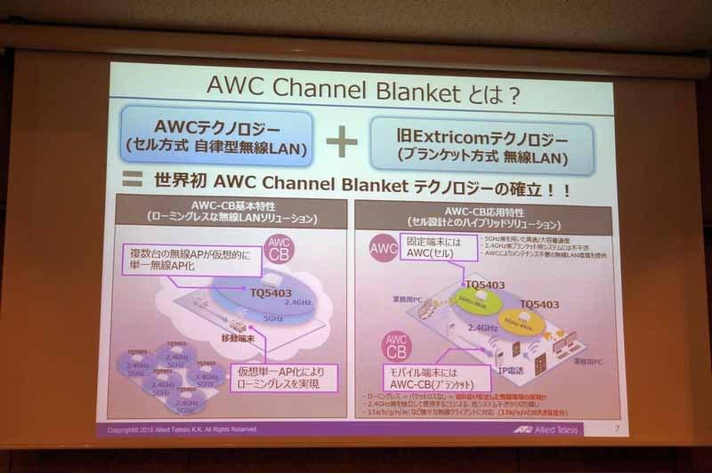 AWC+旧Extricom社のテクノロジー