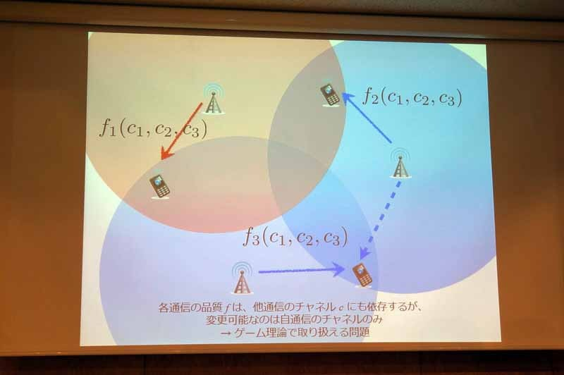 AWCとゲーム理論