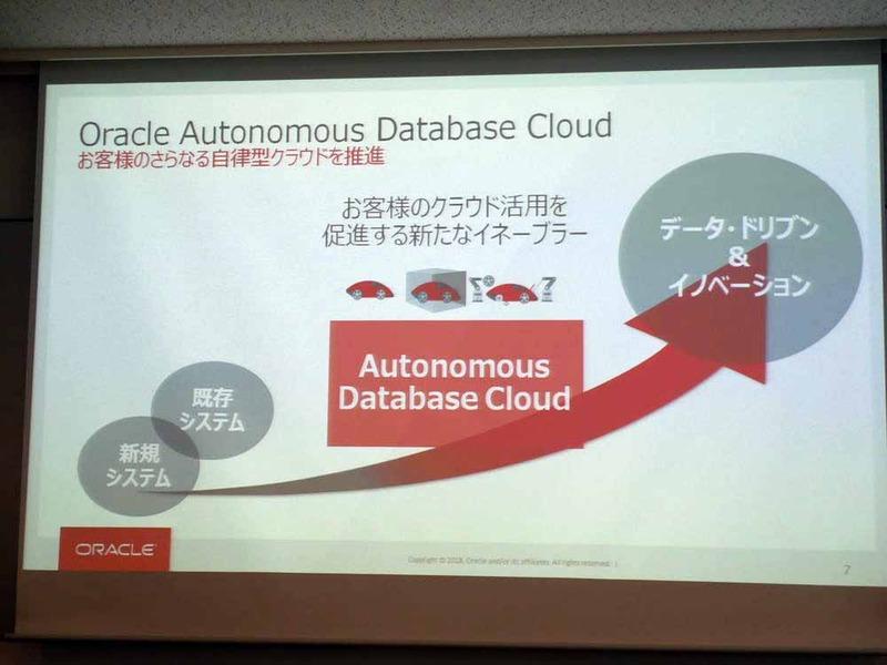 Oracle Autonomous Database Cloud