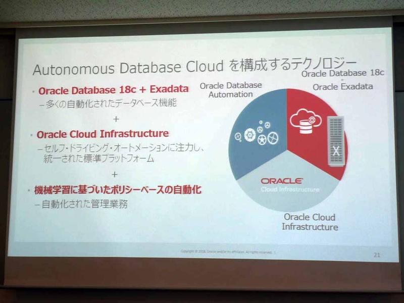 Autonomous Database Cloudを構成するテクノロジー