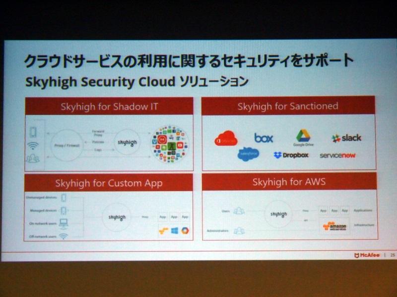 Skyhigh Security Cloudソリューションの概要
