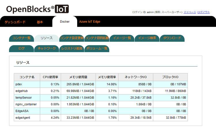 Docker管理画面のイメージ