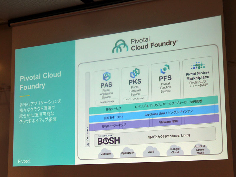 「Pivotal Cloud Foundry」の概要