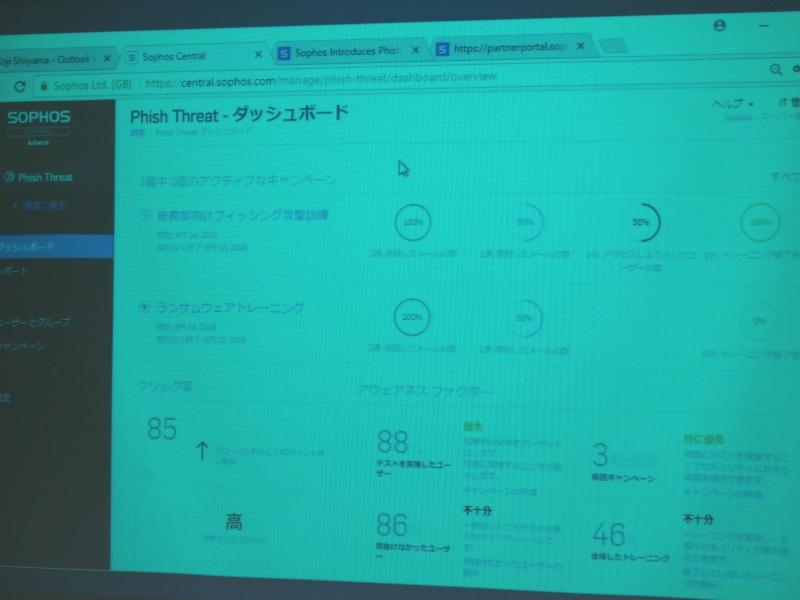 Phish Threatのダッシュボード画面