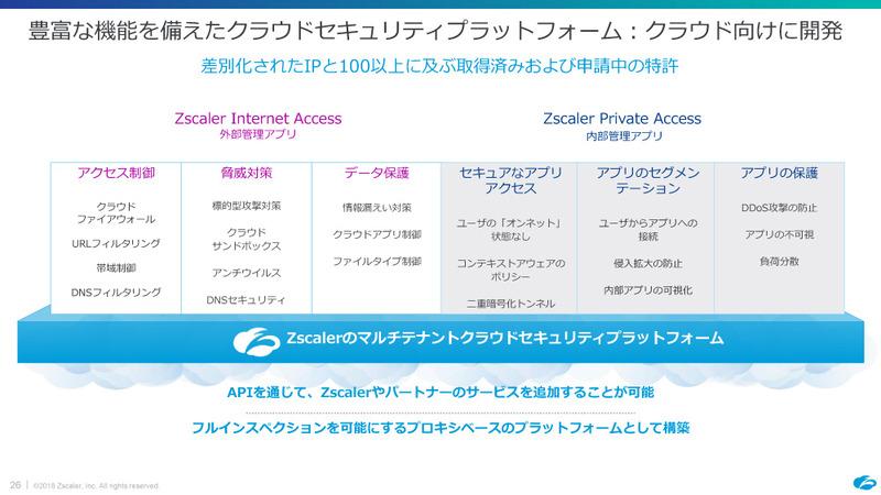 Zscalerのセキュリティサービス