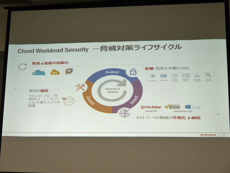 「McAfee Cloud Workload Security」の概要