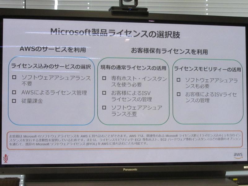 AWS環境におけるMicrosoftライセンス