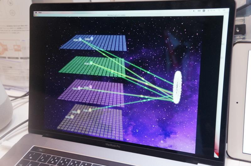 端末識別機能によってデバイスの種類ごとにグループ(5Gのネットワークスライスを想定)に分けられ、通信できるようになった