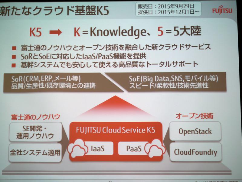 FUJITSU Cloud Service K5(富士通の発表会資料より)