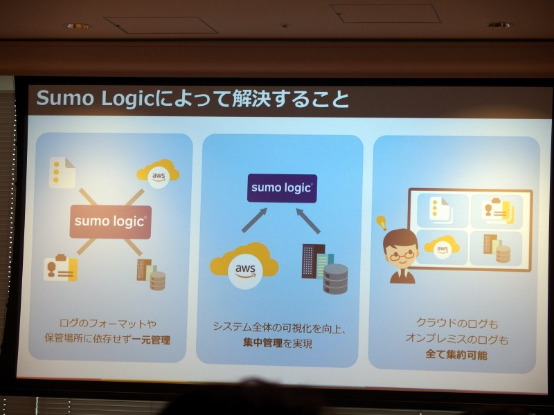 Sumo Logicにより一元管理・集中管理を実現