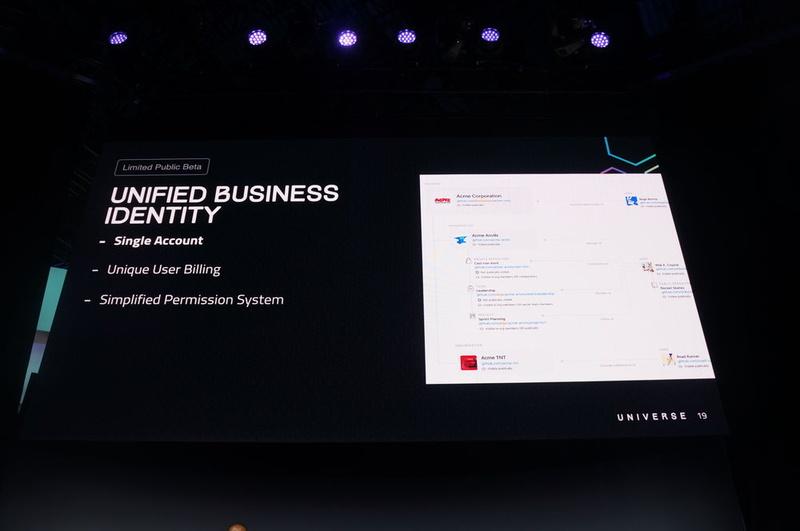 1つの企業で複数のOrganizationを持てる「Unified Business Identity」