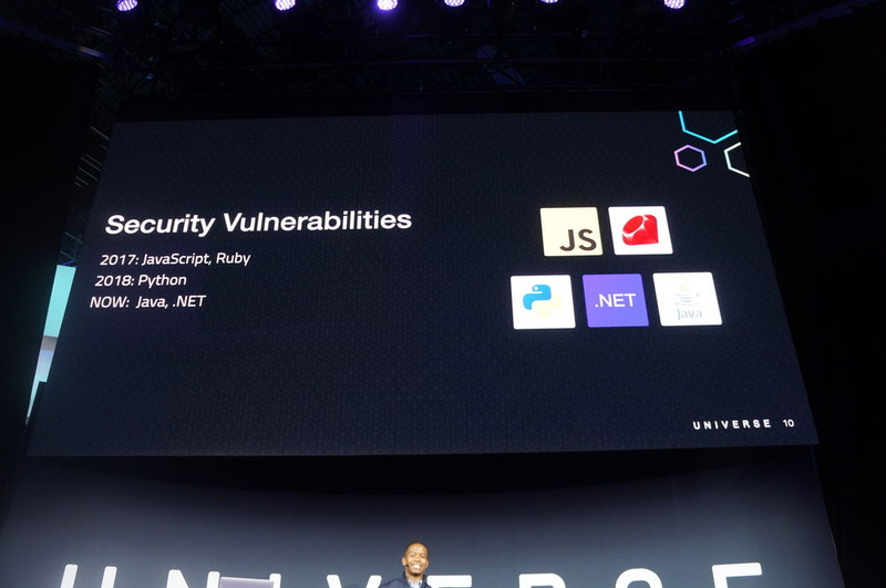 脆弱性のあるライブラリをチェックする「Security Vulnerability Alerts」の対象言語にJavaと.NETの2つが加わった
