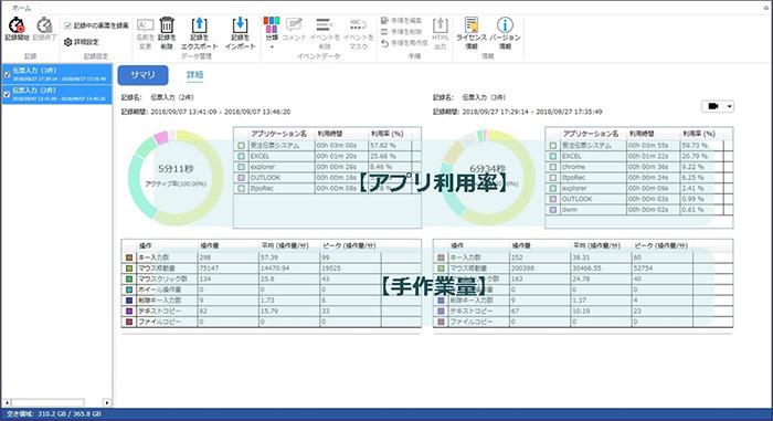 業務の操作ログを分析した可視化イメージ