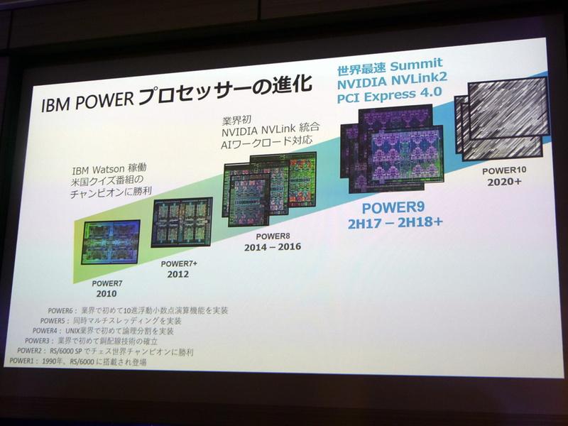 POWERプロセッサの進化