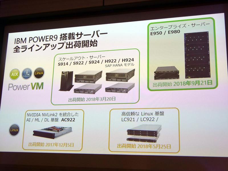 POWER9搭載サーバーのラインアップ