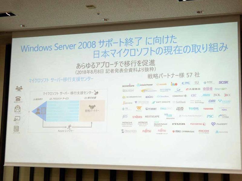 Windows Server 2008サポート終了に向けた取り組み