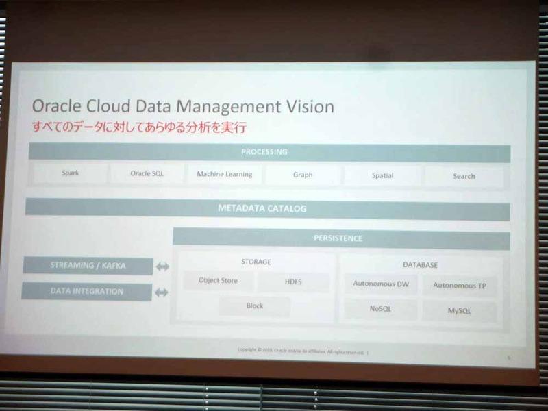 Oracle Cloud Data Management Vision