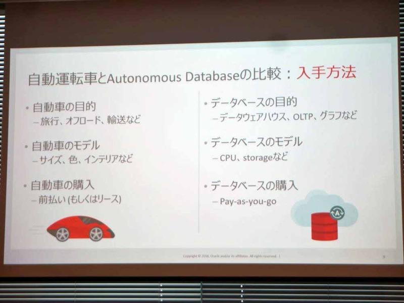 自動運転車とOracle Autonomous Databaseの比較:入手方法