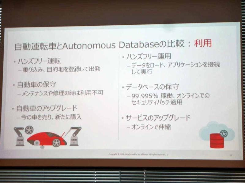 自動運転車とOracle Autonomous Databaseの比較:利用