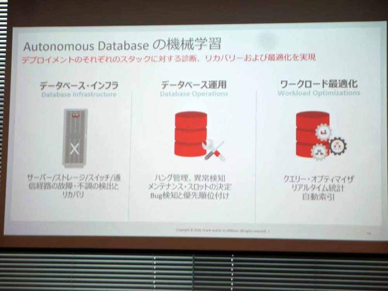Oracle Autonomous Databaseの機械学習