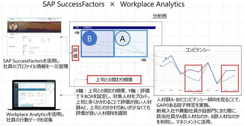 分析画面イメージ例