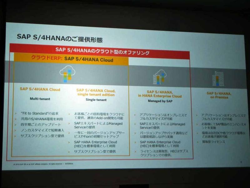 SAP S/4HANAの提供形態