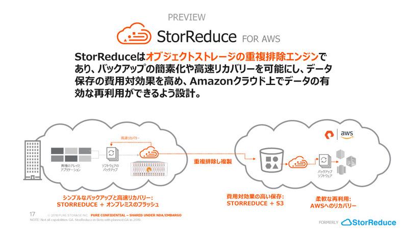 StoreReduce