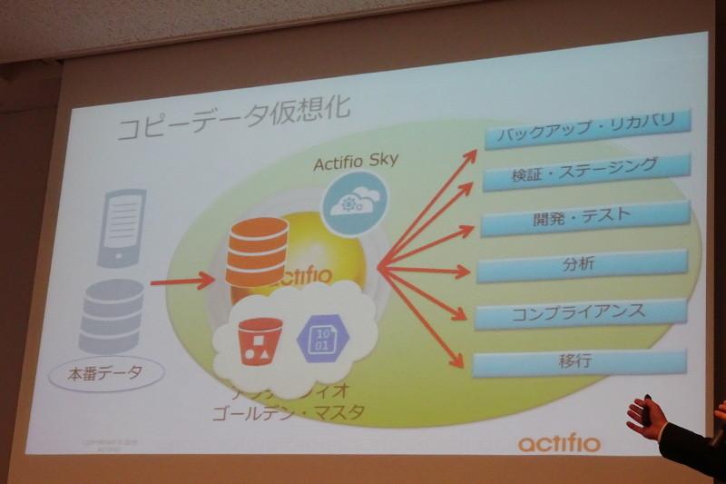 1つのデータを目的別に使えるようにするActifioのコピーデータ仮想化