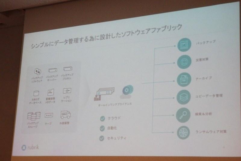 Rubrikによるデータ管理の自動化