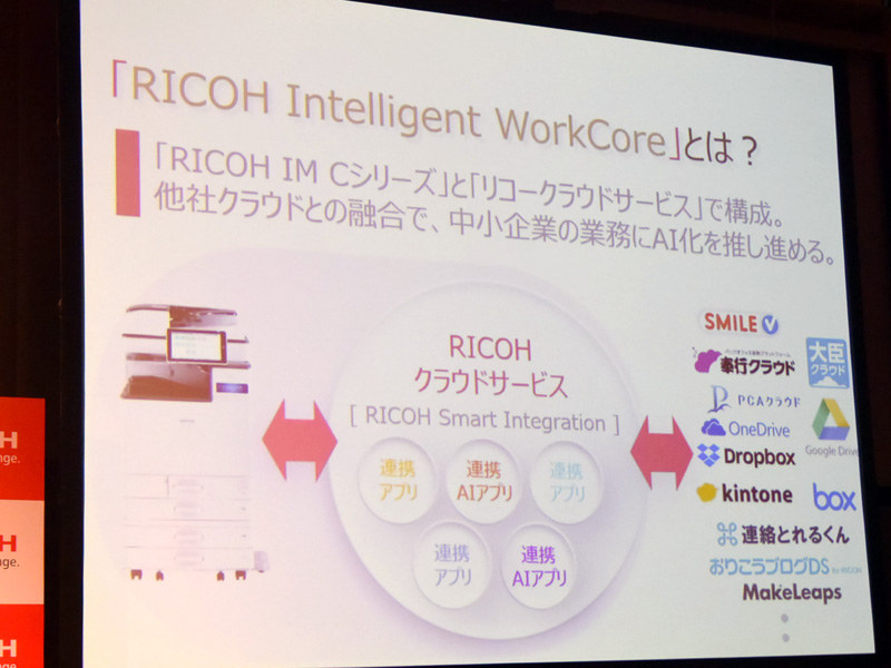 ソリューションの中核となるRICOH Intelligent WorkCore