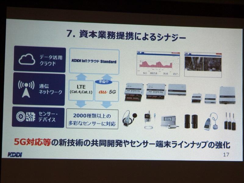 5G対応など新技術の共同開発やセンサー端末ラインアップの強化