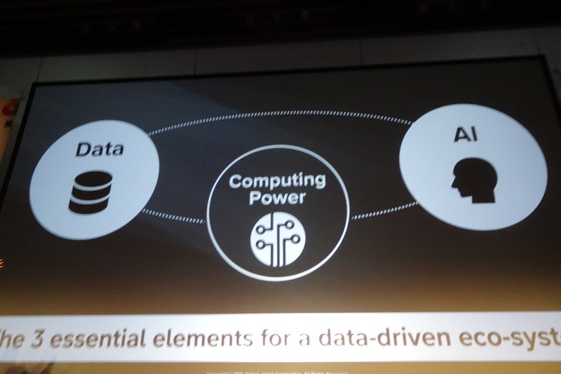 データとAIのためにコンピューティングパワーが必要