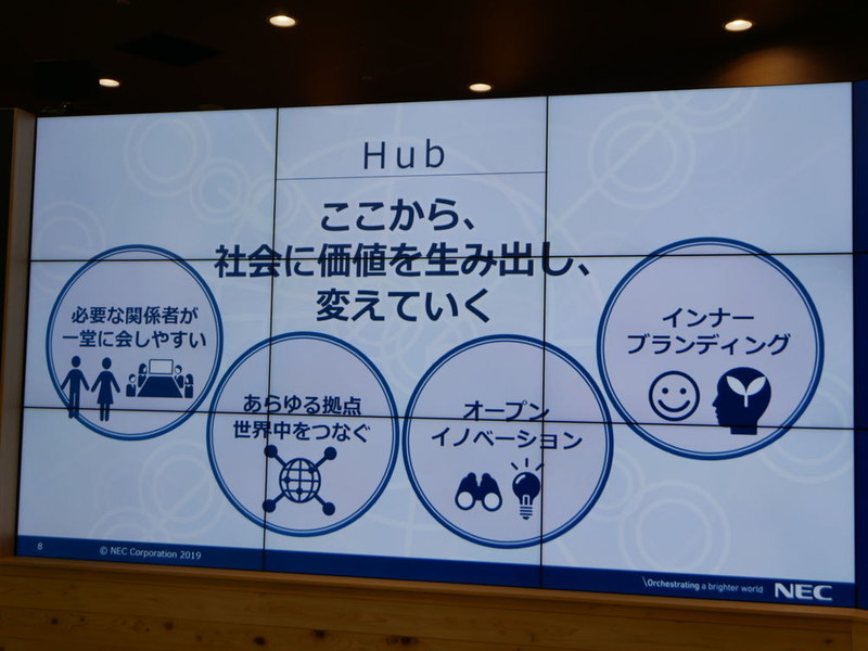 NEC Future Creation Hubの位置付け