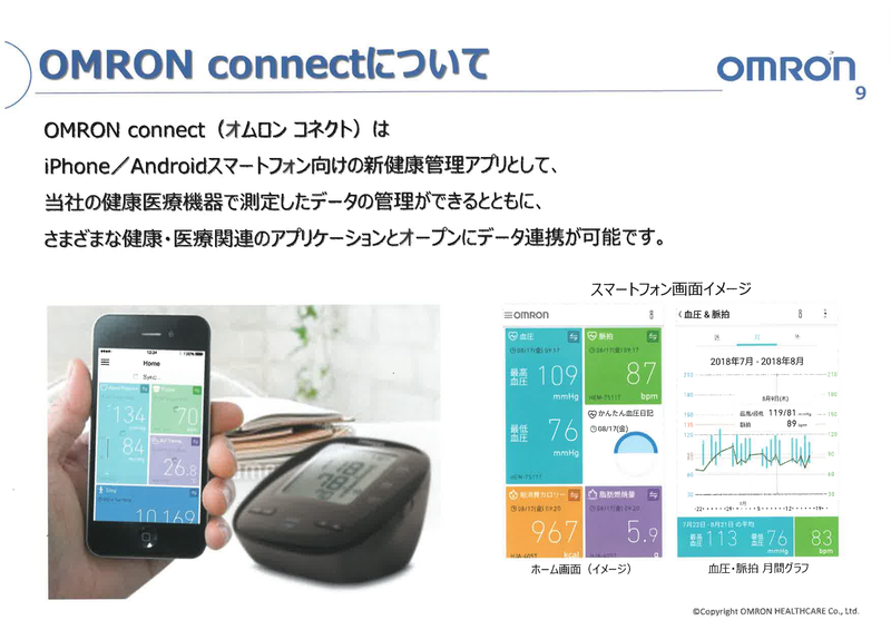 OMRON connectの概要