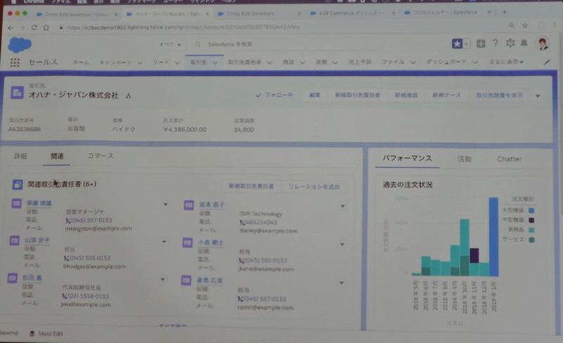 B2B Commerceのデモ画面
