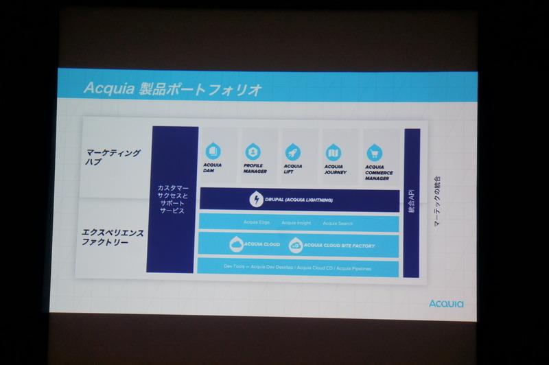 Acquia Experience Platform