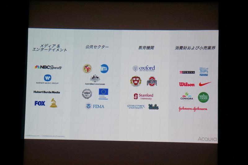 さまざまな分野の著名企業が利用