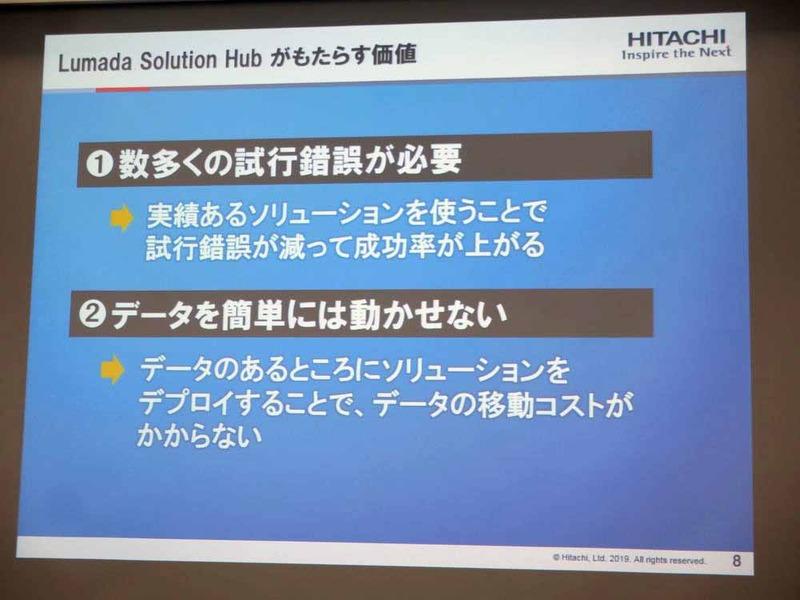 Lumada Solution Hubがもたらす価値
