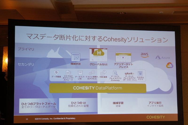マスデータ断片化に対するCohesityソリューション