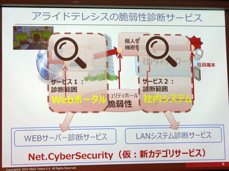 Net.CyberSecurityサービス
