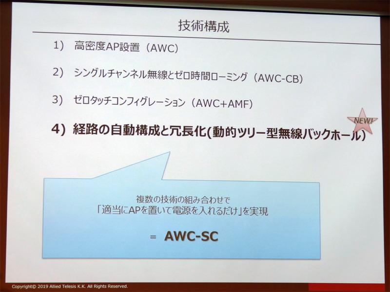 AWC-SCを実現するための技術