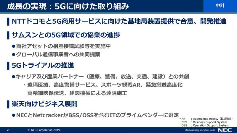 5Gへの取り組み