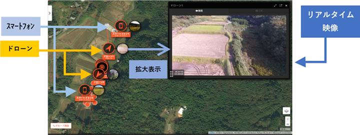 Hec-Eyeの画面イメージ。地図上に、「Hec-Eye」に接続されたドローン、スマートフォンなどをアイコンで表示。各デバイスのサムネイルをクリックすると、撮影中の映像を表示