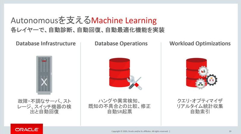 Oracle Autonomous Database CloudがDBAの作業を各種自動化