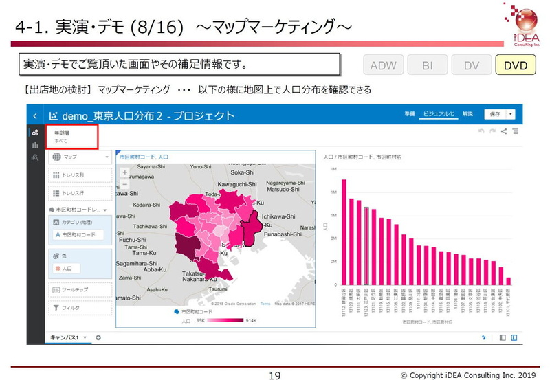 マップマーケティングによる出店候補地の分析の様子。全人口では江戸川区は4番目だが、顧客層を加味してフィルターを掛けると1番目になる
