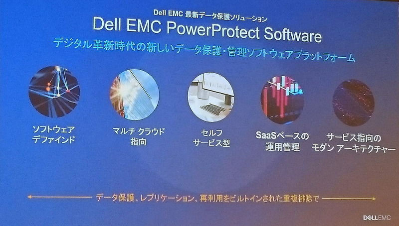 Dell EMC PowerProtectソフトウェアについて